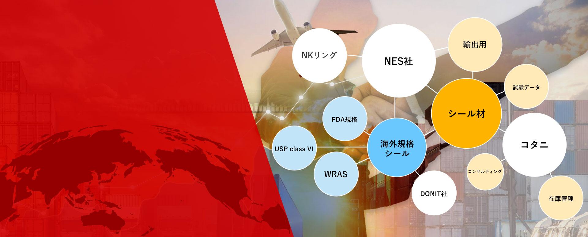 コタニ NES社